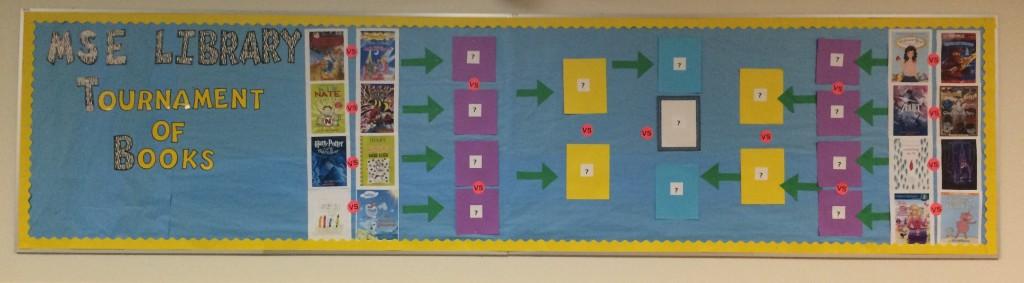 MSELib TOB Bulletin Board