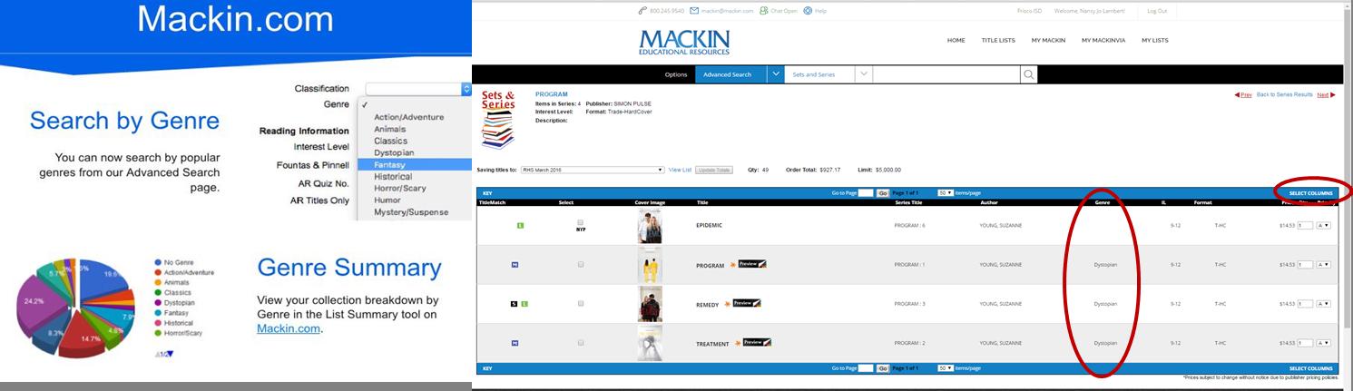 Mackin Genre